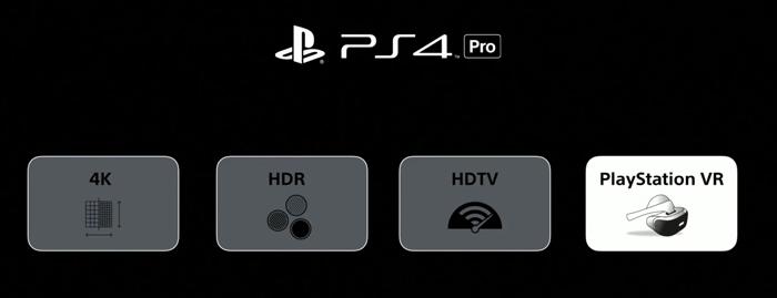 تنطیمات صدای PS4 PRO