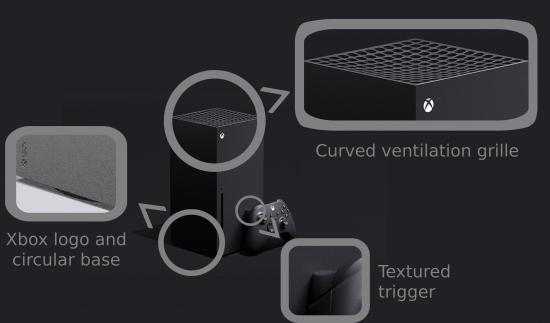 خرید Xbox series x | قیمت ایکس باکس سری ایکس